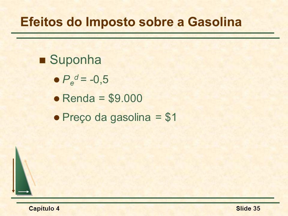 Efeitos do Imposto sobre a Gasolina