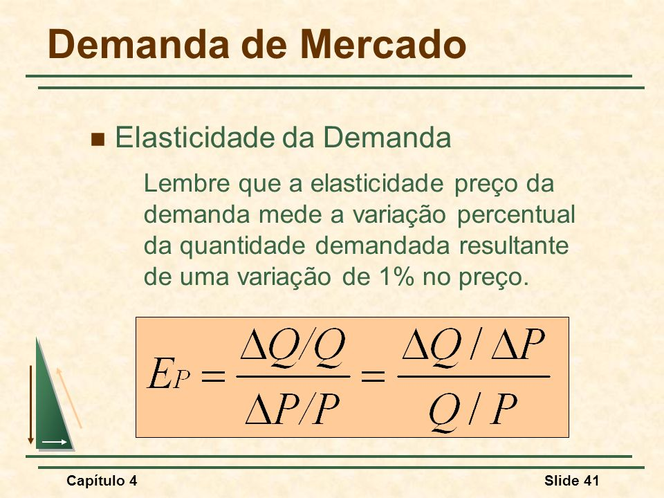 Demanda de Mercado Elasticidade da Demanda