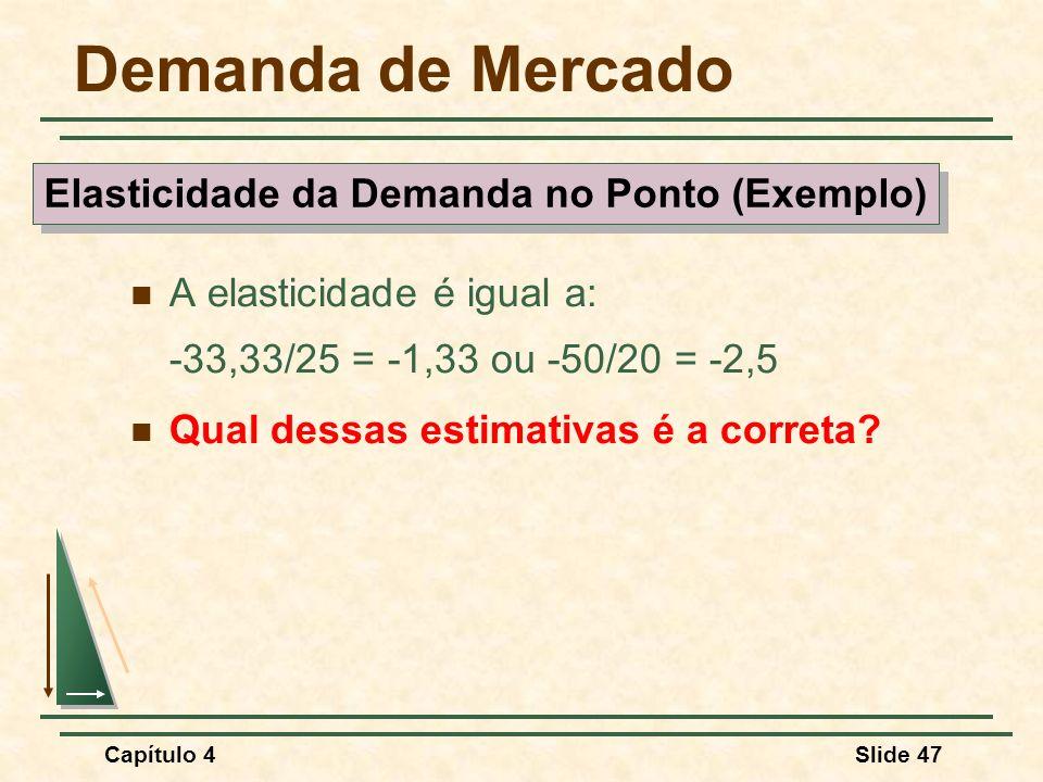 Elasticidade da Demanda no Ponto (Exemplo)