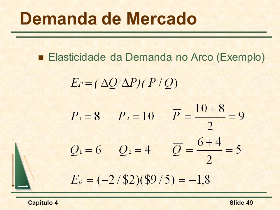 Demanda de Mercado Elasticidade da Demanda no Arco (Exemplo)