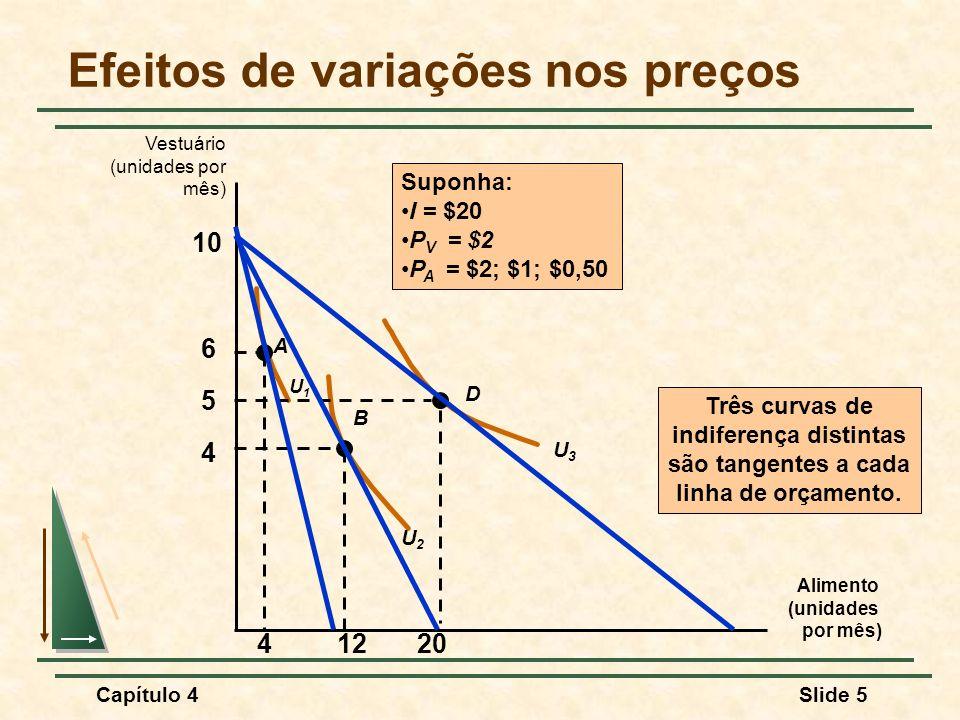Efeitos de variações nos preços