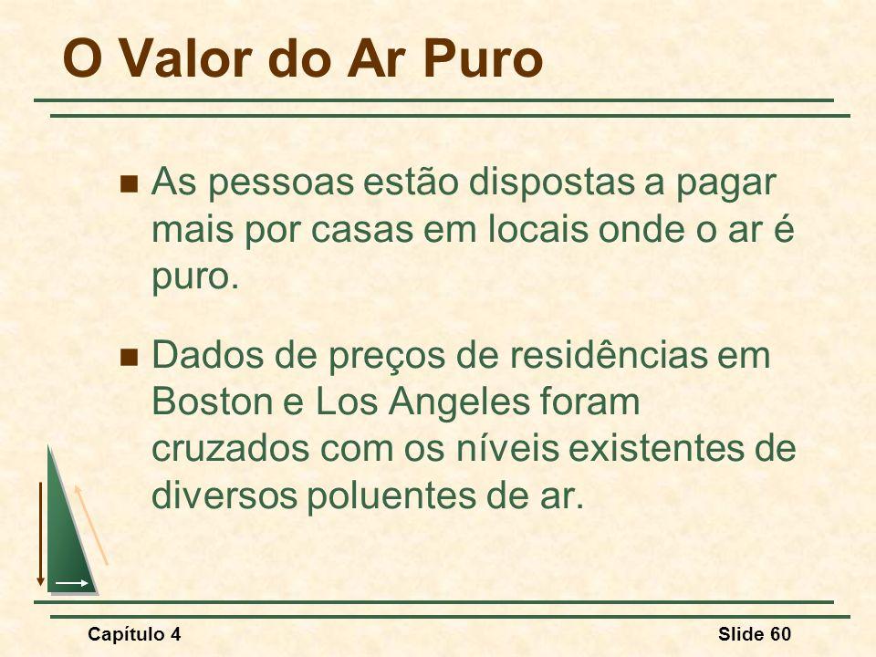 O Valor do Ar Puro As pessoas estão dispostas a pagar mais por casas em locais onde o ar é puro.
