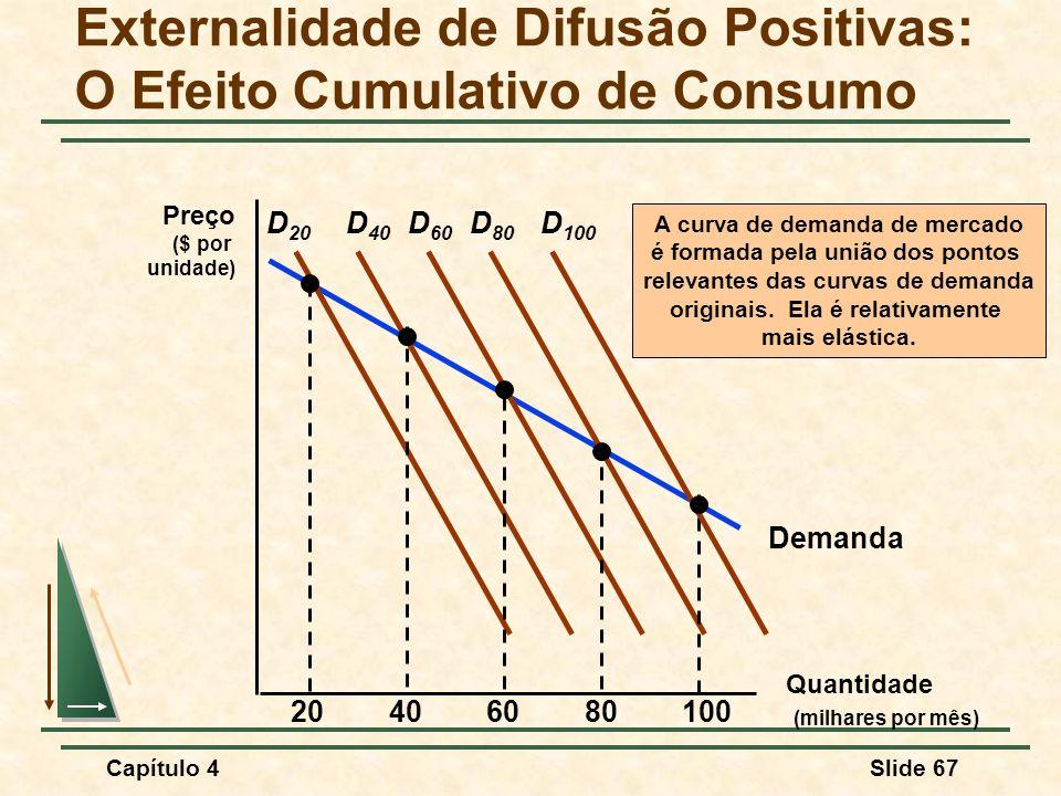 Externalidade de Difusão Positivas: O Efeito Cumulativo de Consumo
