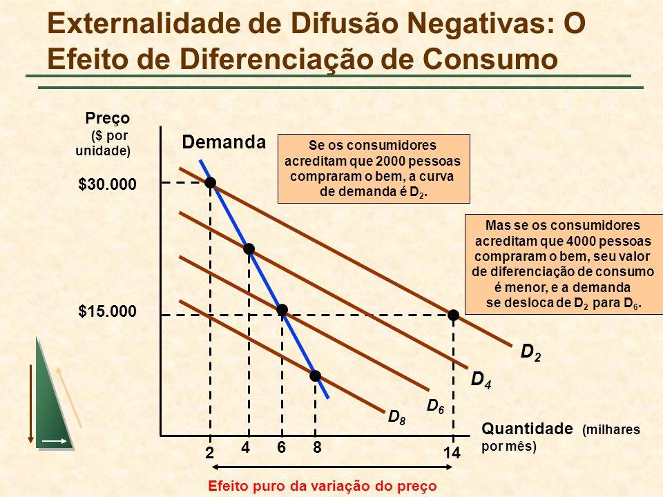 Externalidade de Difusão Negativas: O Efeito de Diferenciação de Consumo