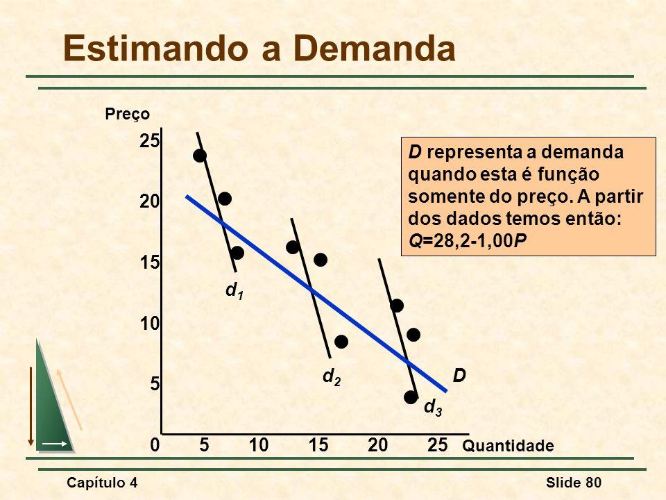 Estimando a Demanda 25 d1 d2 d3 D D representa a demanda