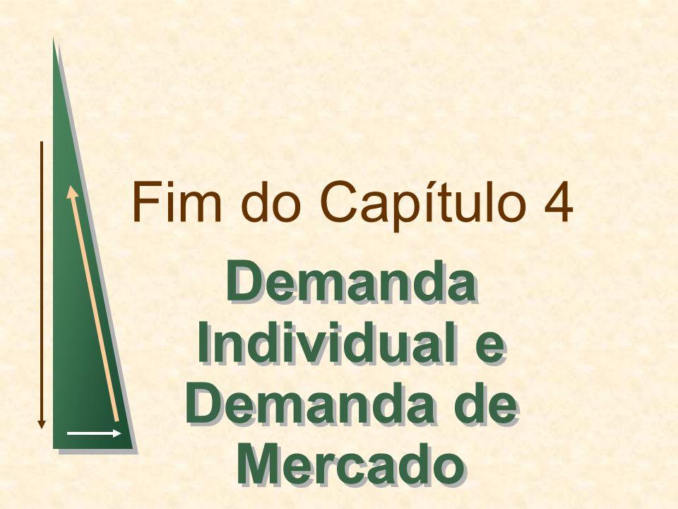 Demanda Individual e Demanda de Mercado