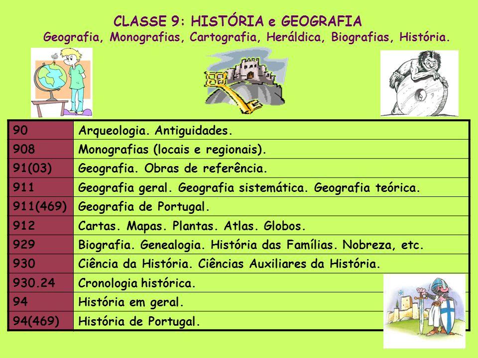 CLASSE 9: HISTÓRIA e GEOGRAFIA Geografia, Monografias, Cartografia, Heráldica, Biografias, História.