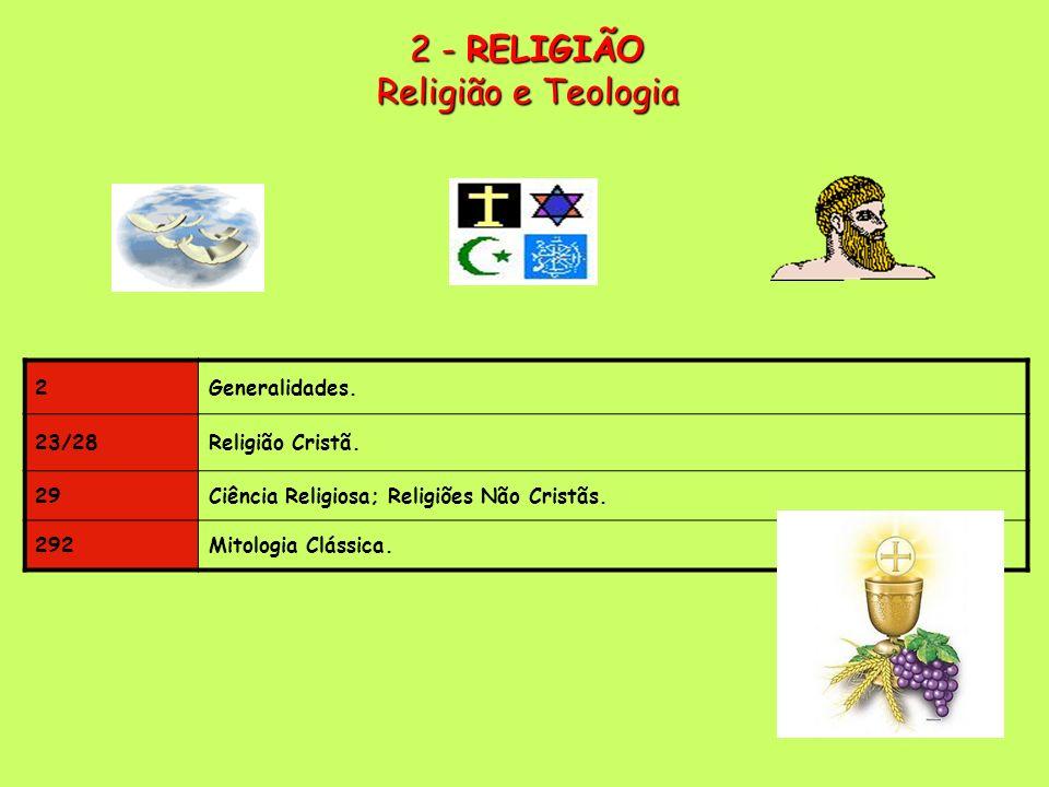 2 - RELIGIÃO Religião e Teologia