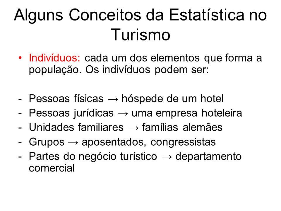 Alguns Conceitos da Estatística no Turismo