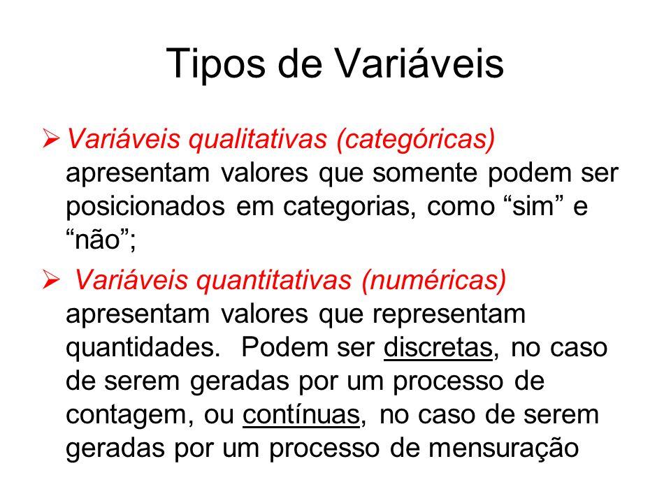 Tipos de Variáveis Variáveis qualitativas (categóricas) apresentam valores que somente podem ser posicionados em categorias, como sim e não ;