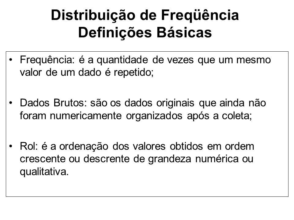 Distribuição de Freqüência Definições Básicas
