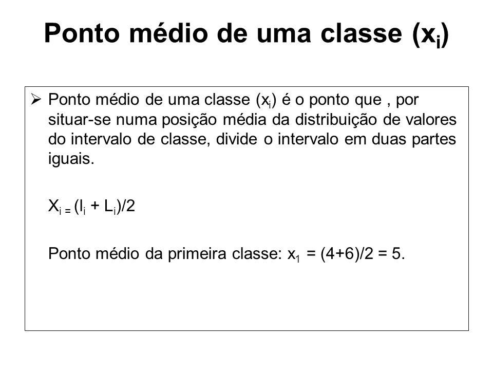 Ponto médio de uma classe (xi)