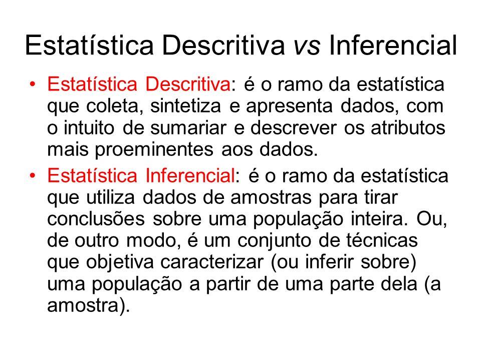 Estatística Descritiva vs Inferencial