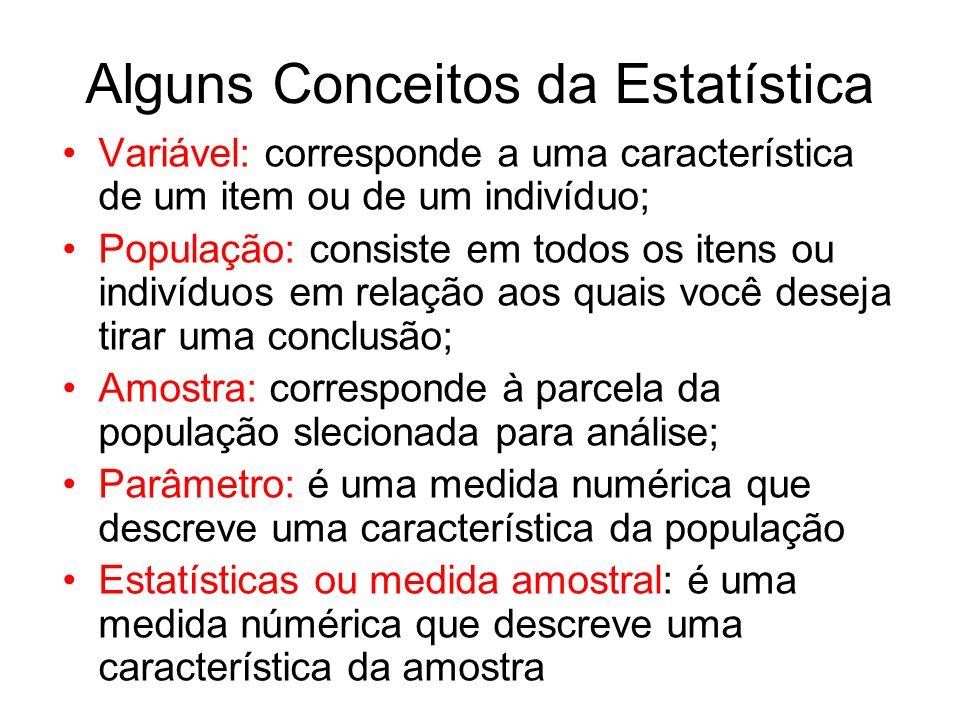 Alguns Conceitos da Estatística