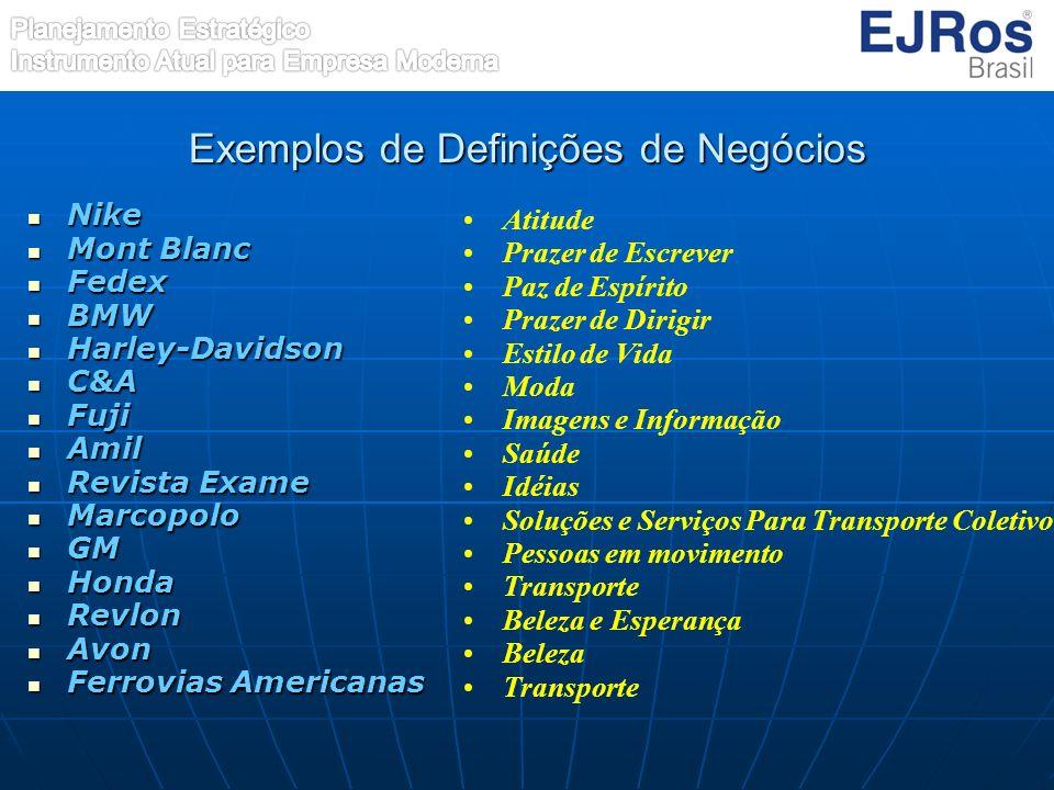 Exemplos de Definições de Negócios