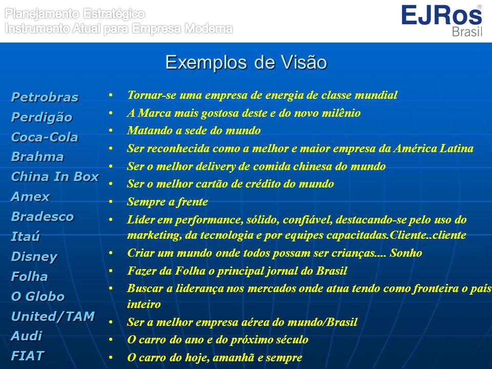 Exemplos de Visão Tornar-se uma empresa de energia de classe mundial