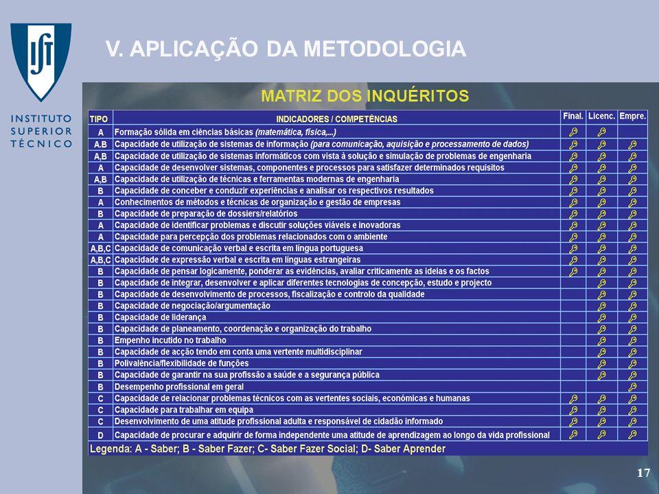 GEP - Gabinete de Estudos e Planeamento