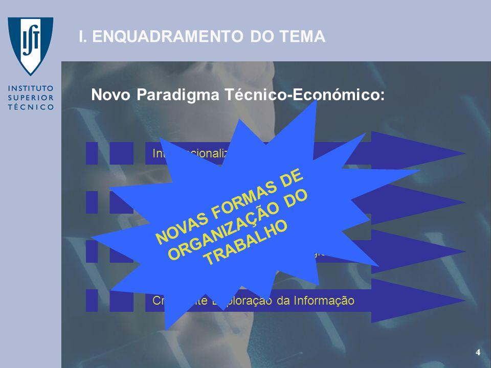 NOVAS FORMAS DE ORGANIZAÇÃO DO TRABALHO