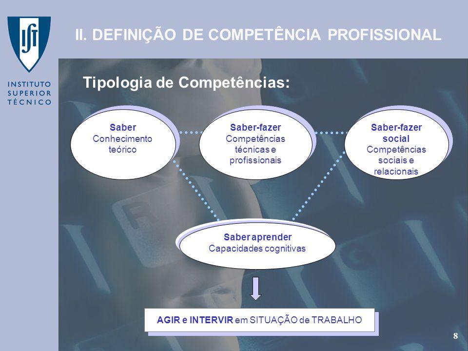 II. DEFINIÇÃO DE COMPETÊNCIA PROFISSIONAL