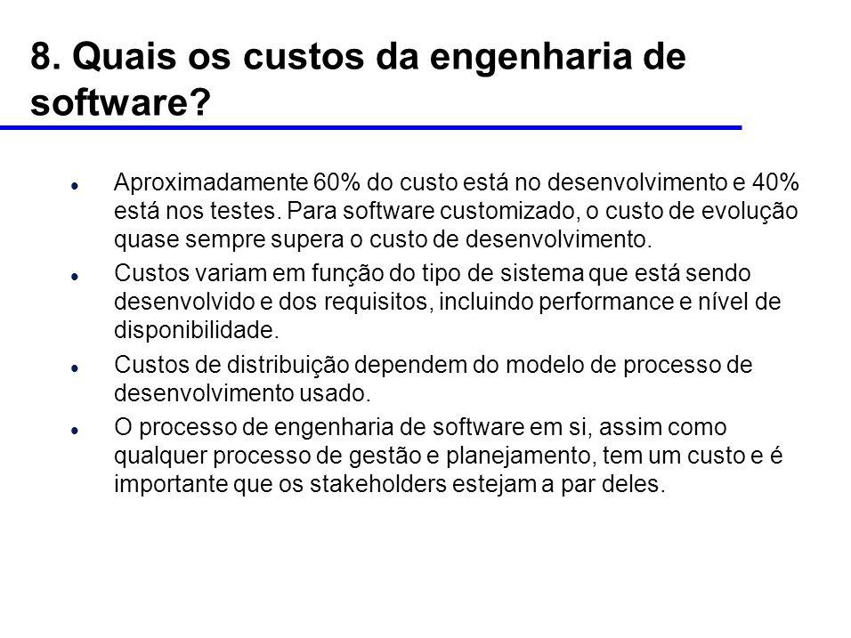 8. Quais os custos da engenharia de software