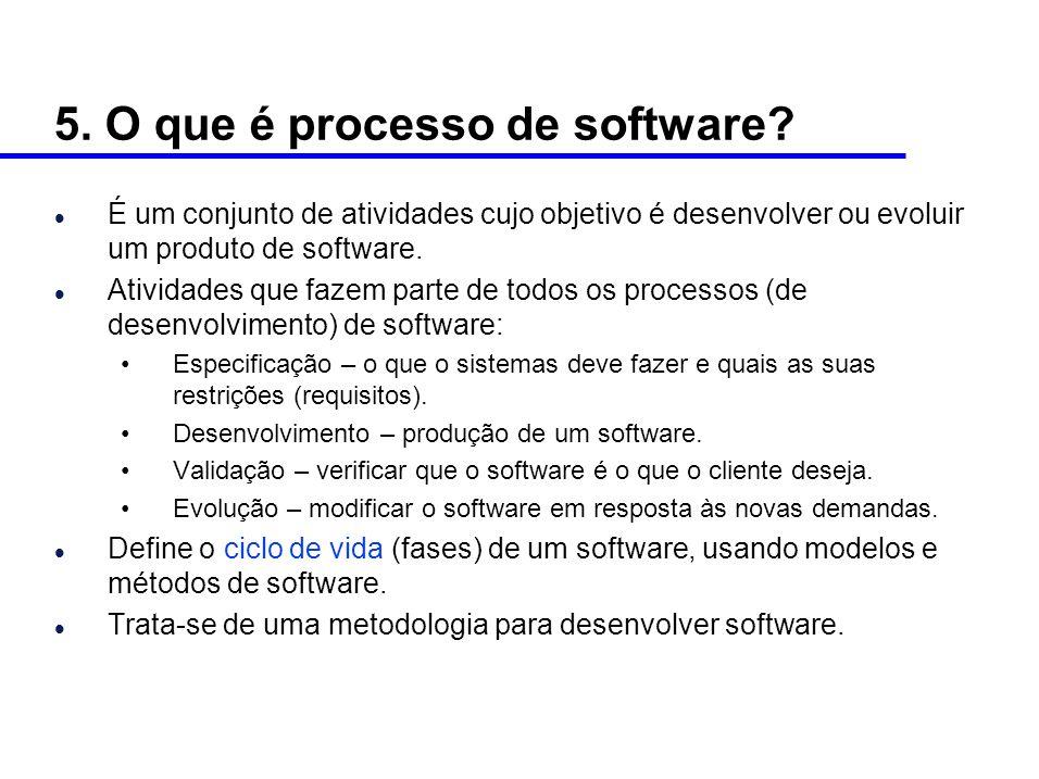 5. O que é processo de software