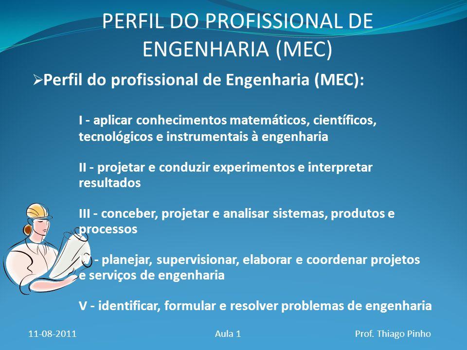 PERFIL DO PROFISSIONAL DE