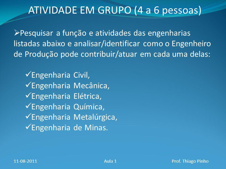 ATIVIDADE EM GRUPO (4 a 6 pessoas)