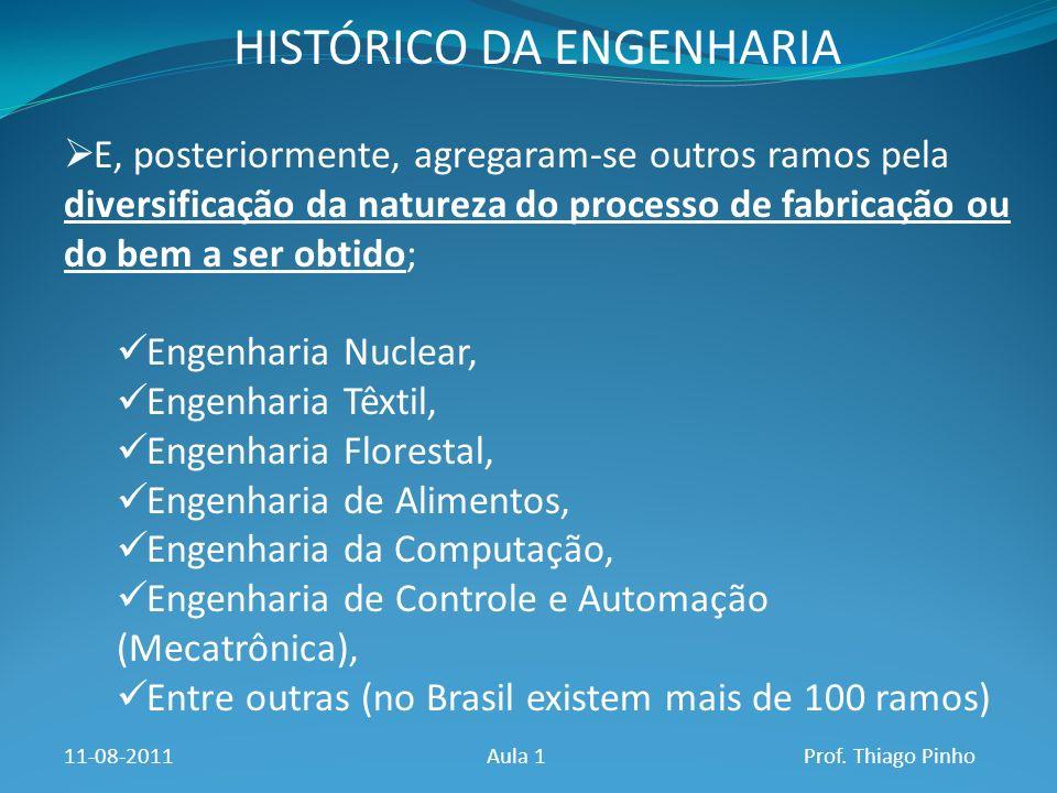 HISTÓRICO DA ENGENHARIA