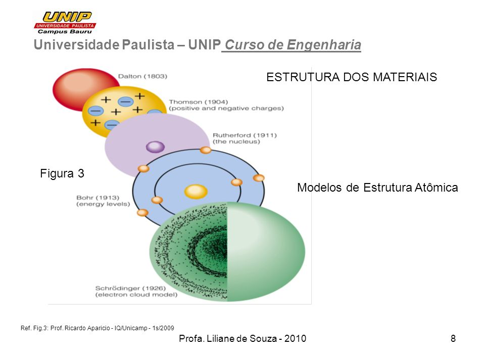 Universidade Paulista – UNIP Curso de Engenharia