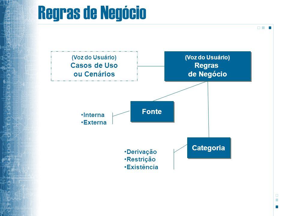 Regras de Negócio Casos de Uso ou Cenários Regras de Negócio Fonte