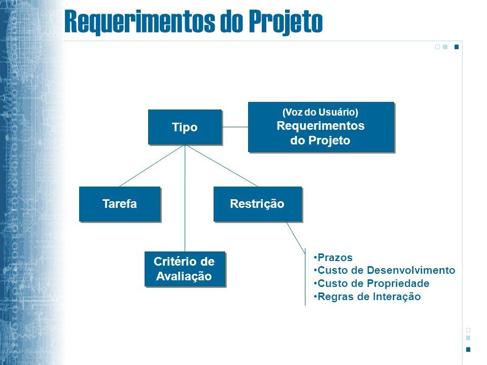 Requerimentos do Projeto
