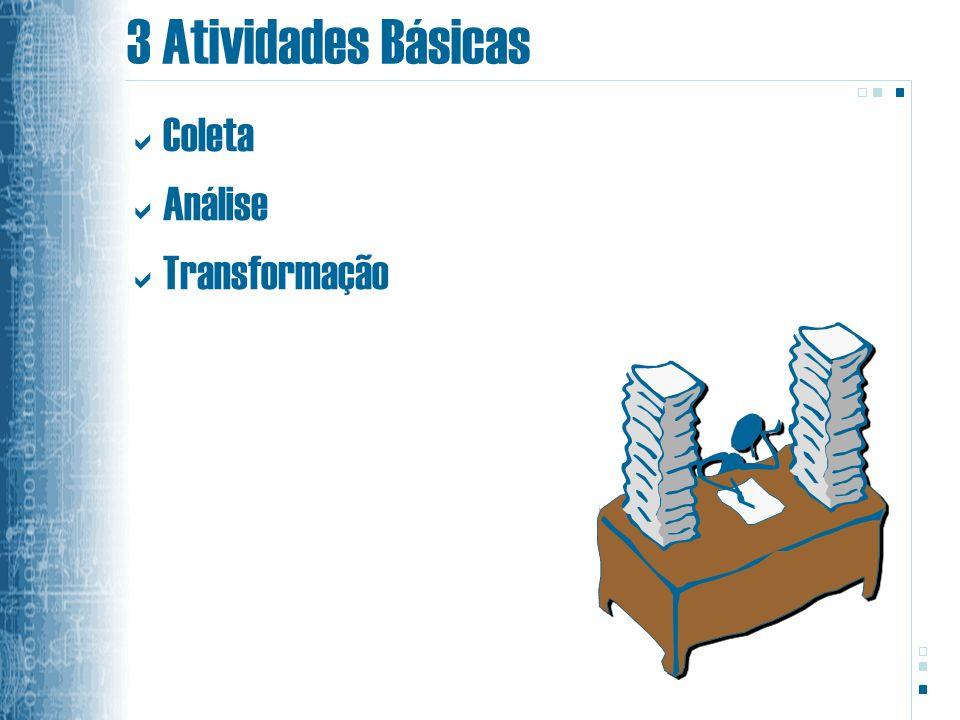 3 Atividades Básicas Coleta Análise Transformação