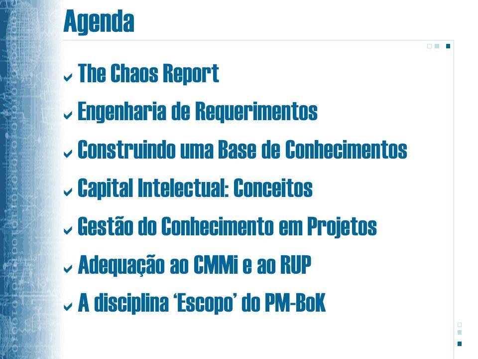Agenda The Chaos Report Engenharia de Requerimentos