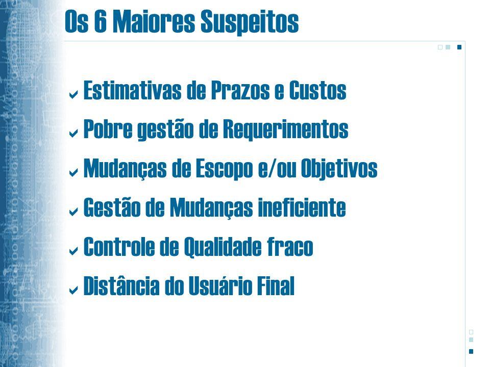 Os 6 Maiores Suspeitos Estimativas de Prazos e Custos