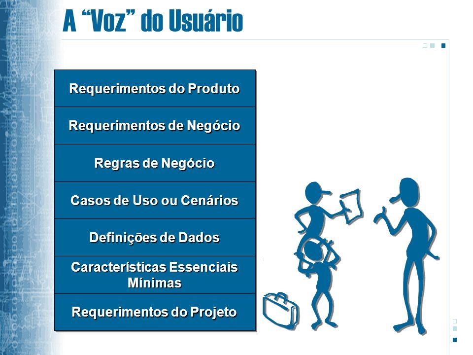 A Voz do Usuário Requerimentos do Produto Requerimentos de Negócio