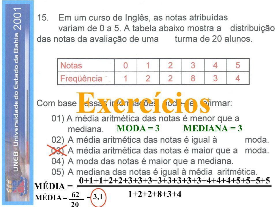Exercícios MODA = 3 MEDIANA = 3
