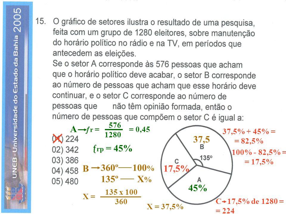 A r = = 0,45 576. 1280. 37,5% + 45% = = 82,5% 37,5. rp = 45% 100% - 82,5% =