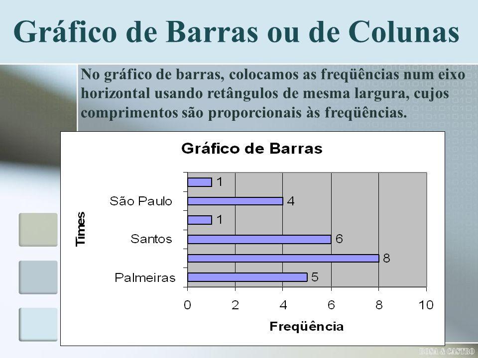 Gráfico de Barras ou de Colunas