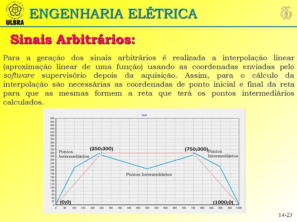 ENGENHARIA ELÉTRICA Sinais Arbitrários: