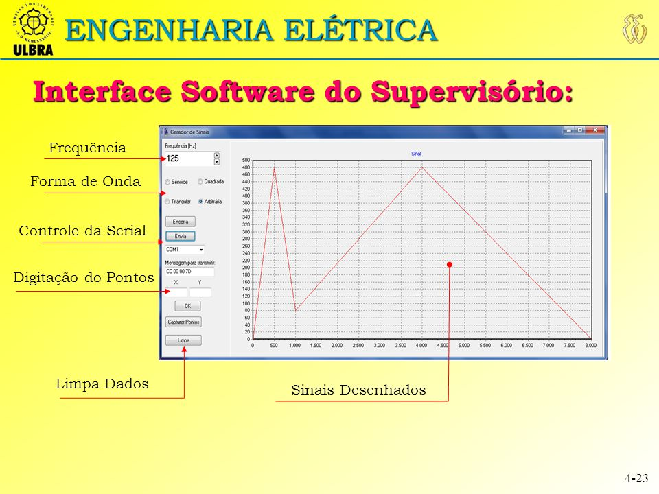 Interface Software do Supervisório: