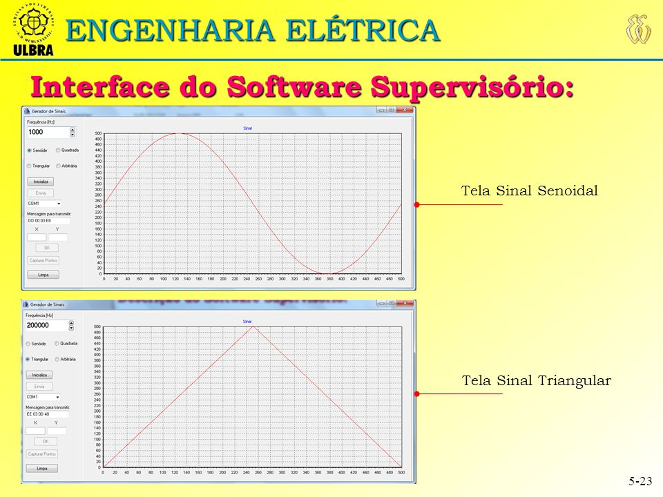 ENGENHARIA ELÉTRICA Interface do Software Supervisório: