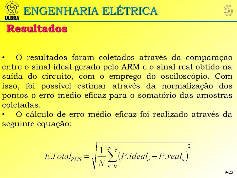 Resultados ENGENHARIA ELÉTRICA