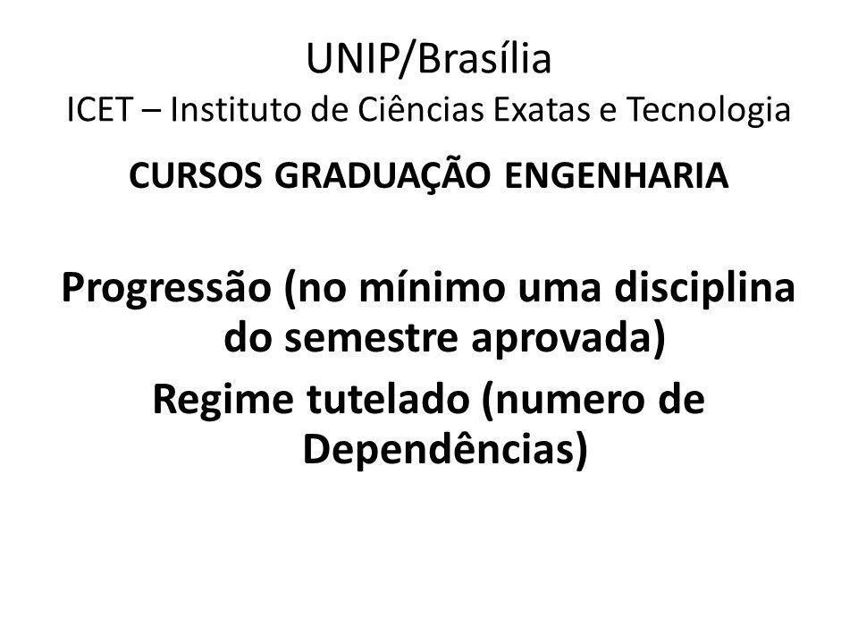 UNIP/Brasília ICET – Instituto de Ciências Exatas e Tecnologia