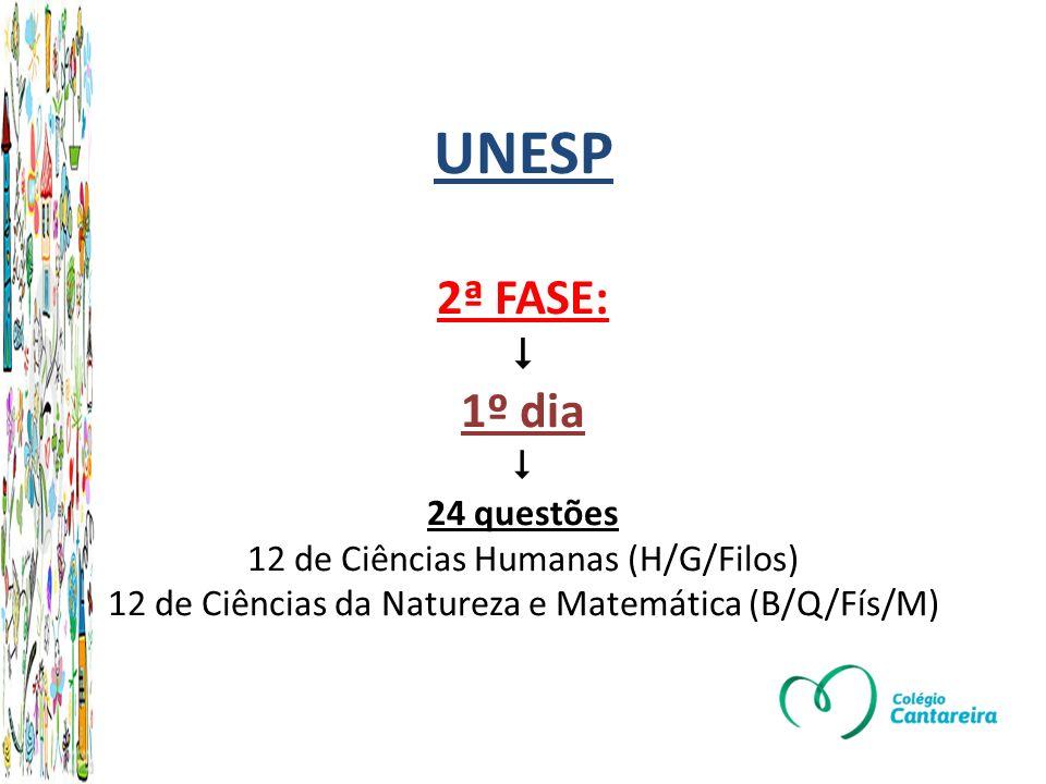 UNESP 2ª FASE:  1º dia  24 questões 12 de Ciências Humanas (H/G/Filos) 12 de Ciências da Natureza e Matemática (B/Q/Fís/M)