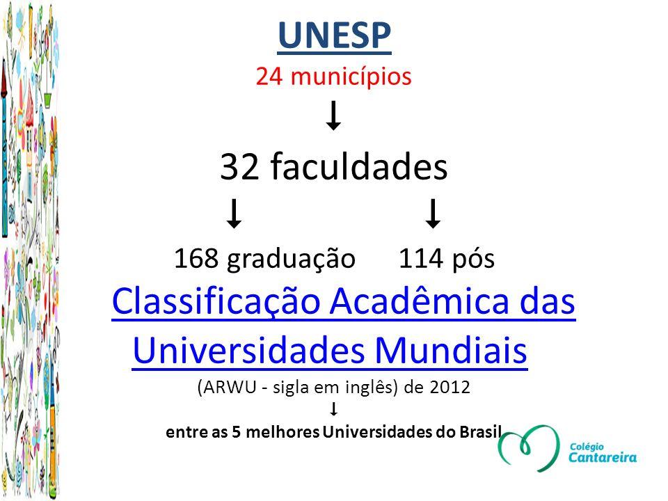 UNESP 24 municípios  32 faculdades   168 graduação 114 pós Classificação Acadêmica das Universidades Mundiais (ARWU - sigla em inglês) de 2012  entre as 5 melhores Universidades do Brasil