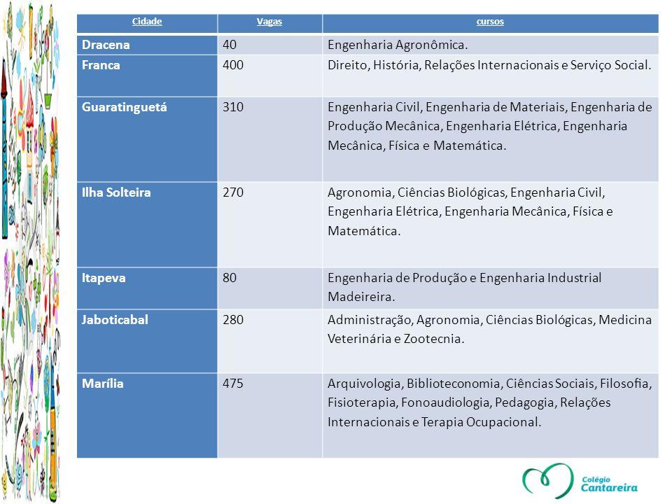 Engenharia Agronômica. Franca 400