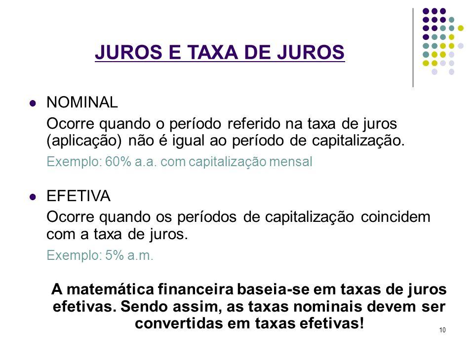 JUROS E TAXA DE JUROS NOMINAL