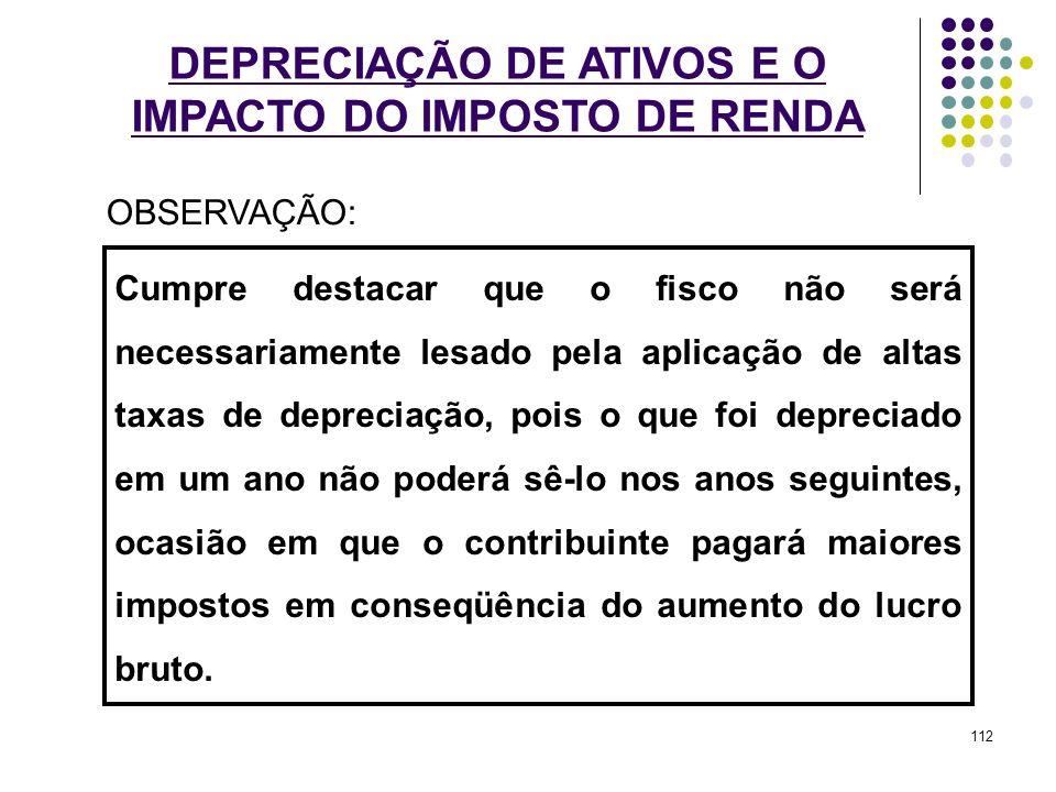DEPRECIAÇÃO DE ATIVOS E O IMPACTO DO IMPOSTO DE RENDA