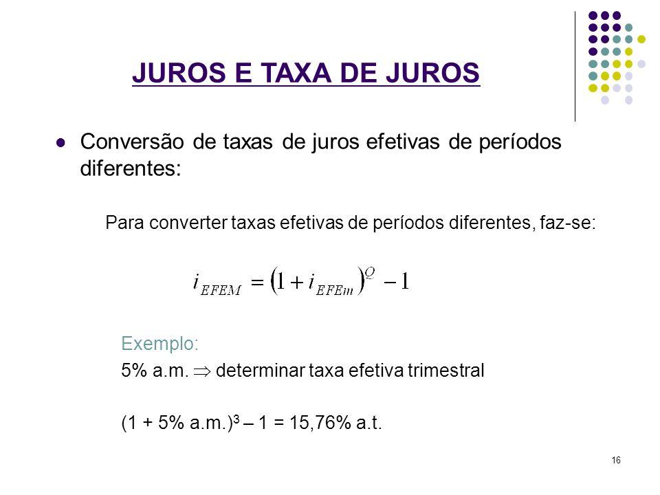 JUROS E TAXA DE JUROS Conversão de taxas de juros efetivas de períodos diferentes: Para converter taxas efetivas de períodos diferentes, faz-se: