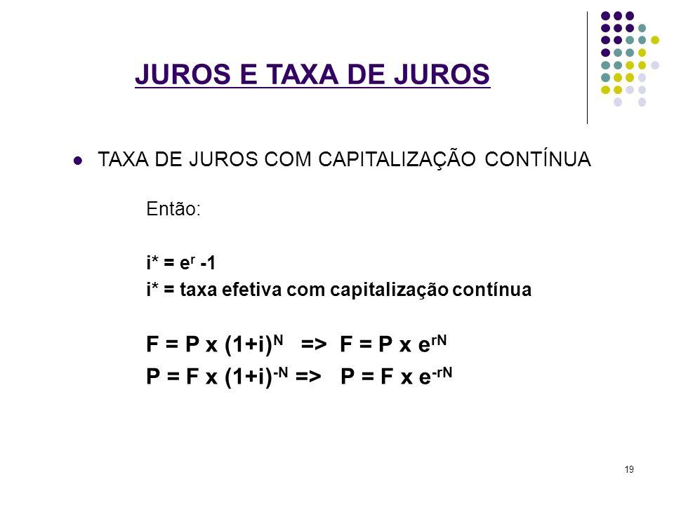 JUROS E TAXA DE JUROS F = P x (1+i)N => F = P x erN